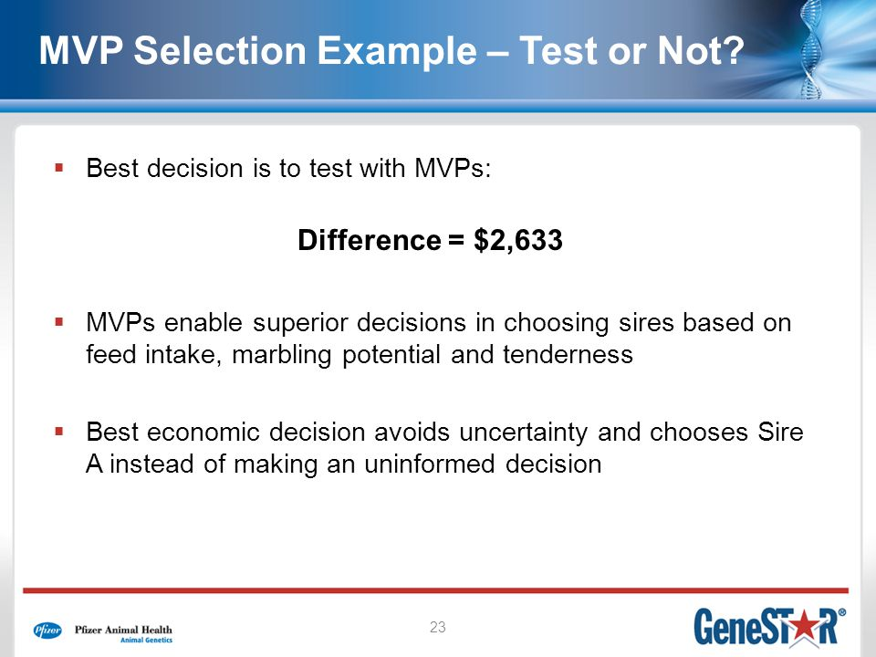 23 Best decision is to test with MVPs: Difference = $2,633 MVPs enable superior decisions in choosing sires based on feed intake, marbling potential and tenderness Best economic decision avoids uncertainty and chooses Sire A instead of making an uninformed decision MVP Selection Example – Test or Not?