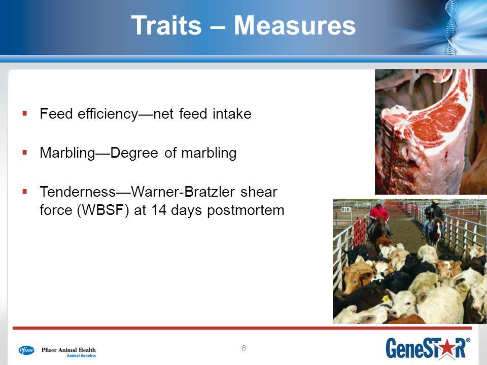 6 Traits – Measures Feed efficiencynet feed intake MarblingDegree of marbling TendernessWarner-Bratzler shear force (WBSF) at 14 days postmortem