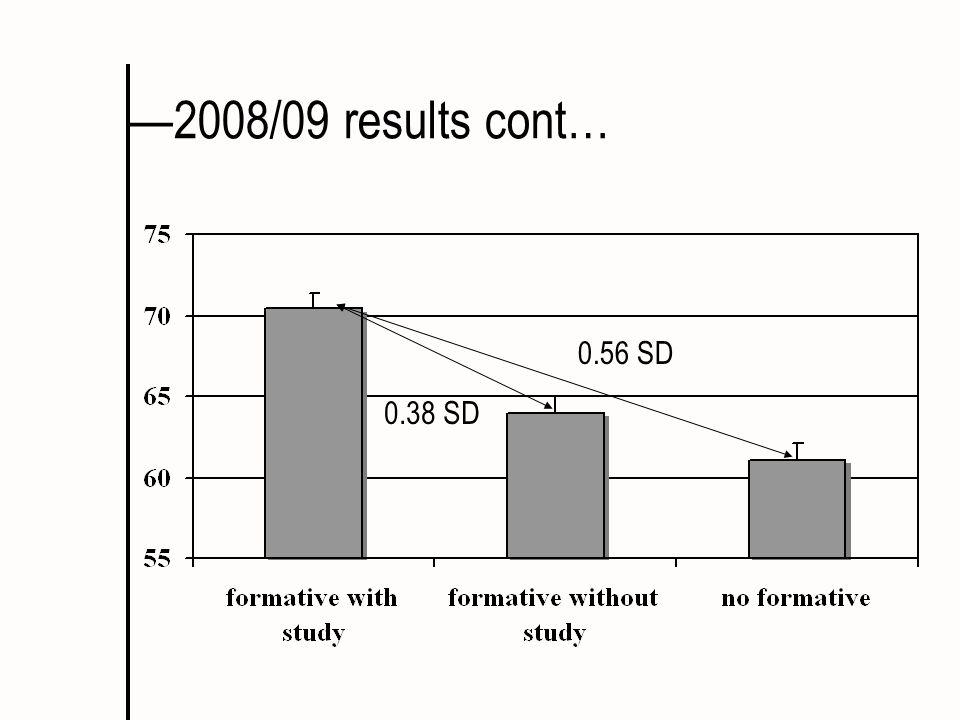 2008/09 results cont… 0.38 SD 0.56 SD