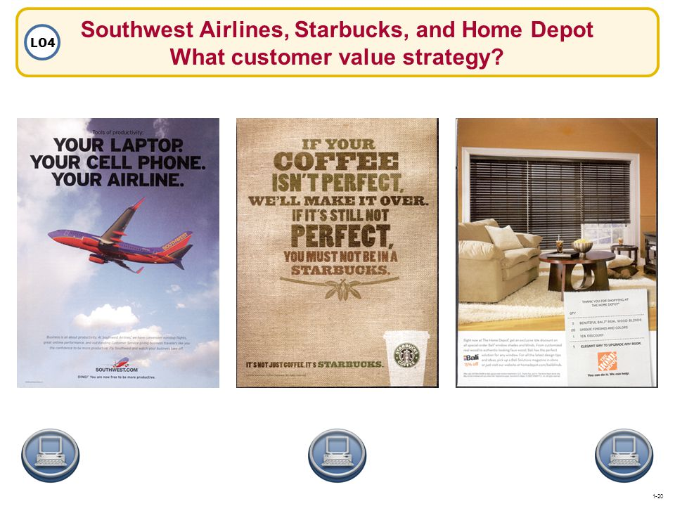 Southwest Airlines, Starbucks, and Home Depot What customer value strategy? LO4 1-20