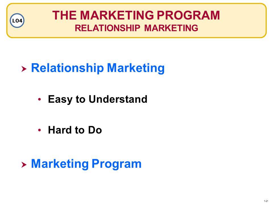 THE MARKETING PROGRAM RELATIONSHIP MARKETING LO4 Easy to Understand Relationship Marketing Hard to Do Marketing Program 1-21