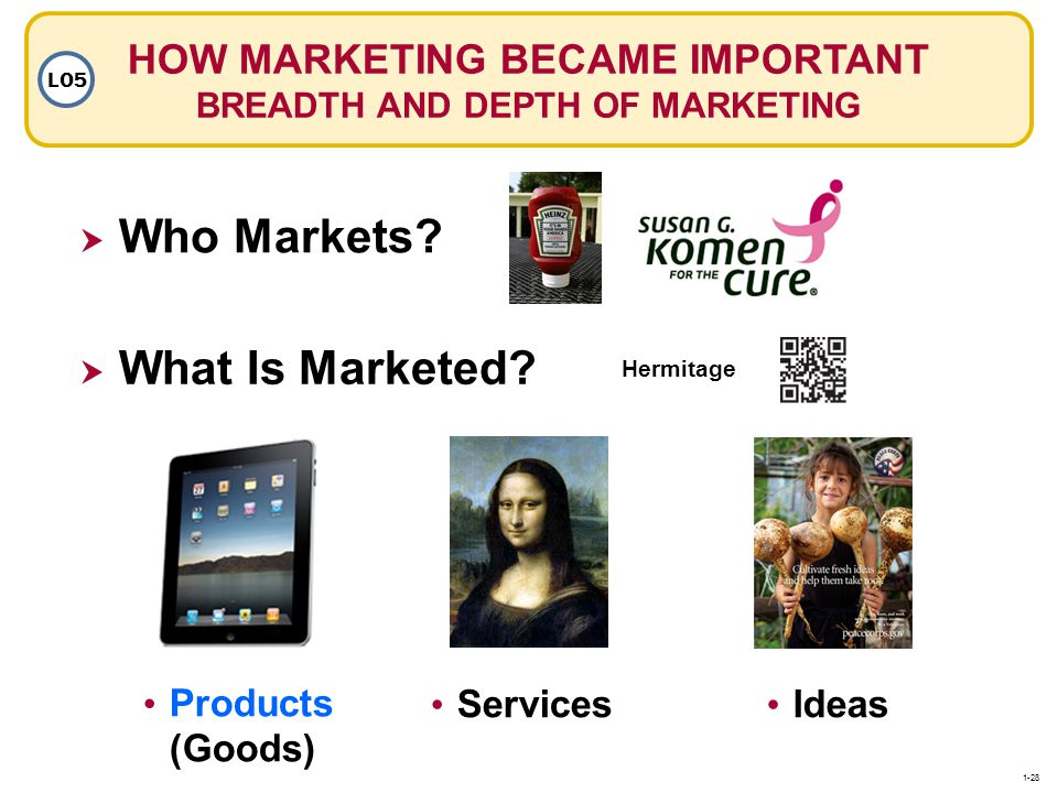 HOW MARKETING BECAME IMPORTANT BREADTH AND DEPTH OF MARKETING LO5 Who Markets? What Is Marketed? Products (Goods) Products (Goods) Services Ideas Herm