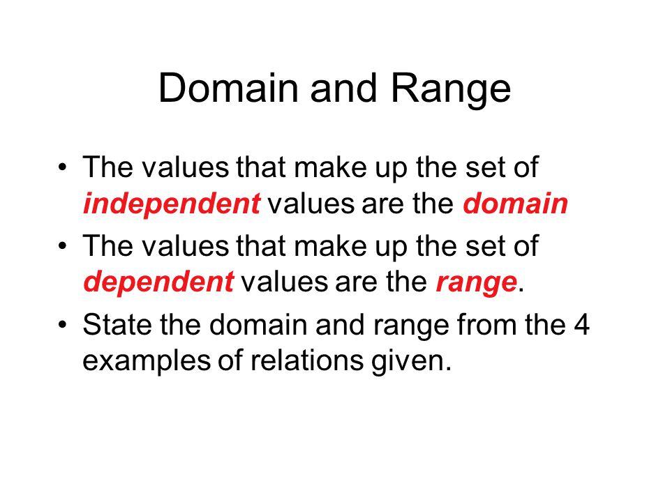 Relation (1)32 mpg (2)8 mpg (3)16 mpg (A) (C) (B)