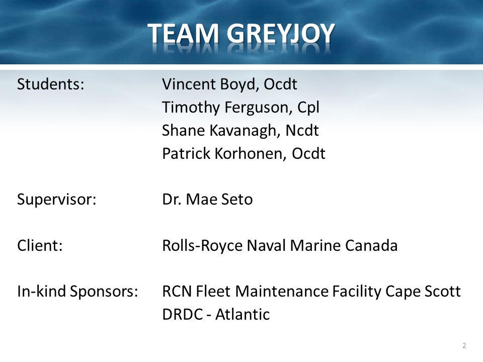 Students:Vincent Boyd, Ocdt Timothy Ferguson, Cpl Shane Kavanagh, Ncdt Patrick Korhonen, Ocdt Supervisor: Dr.