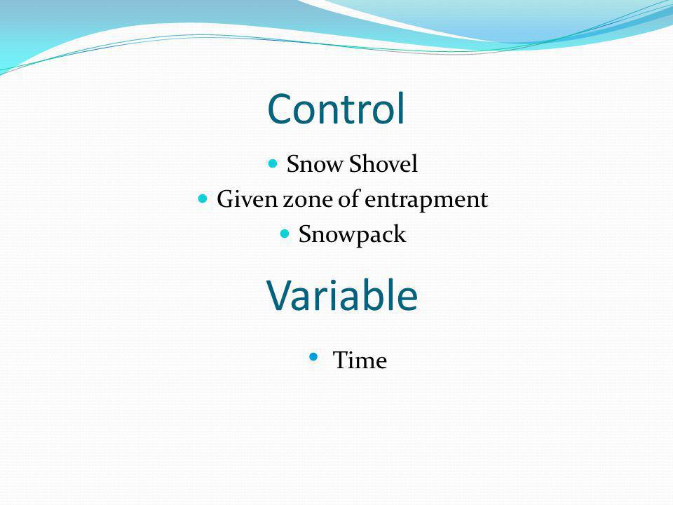 Control Snow Shovel Given zone of entrapment Snowpack Variable Time