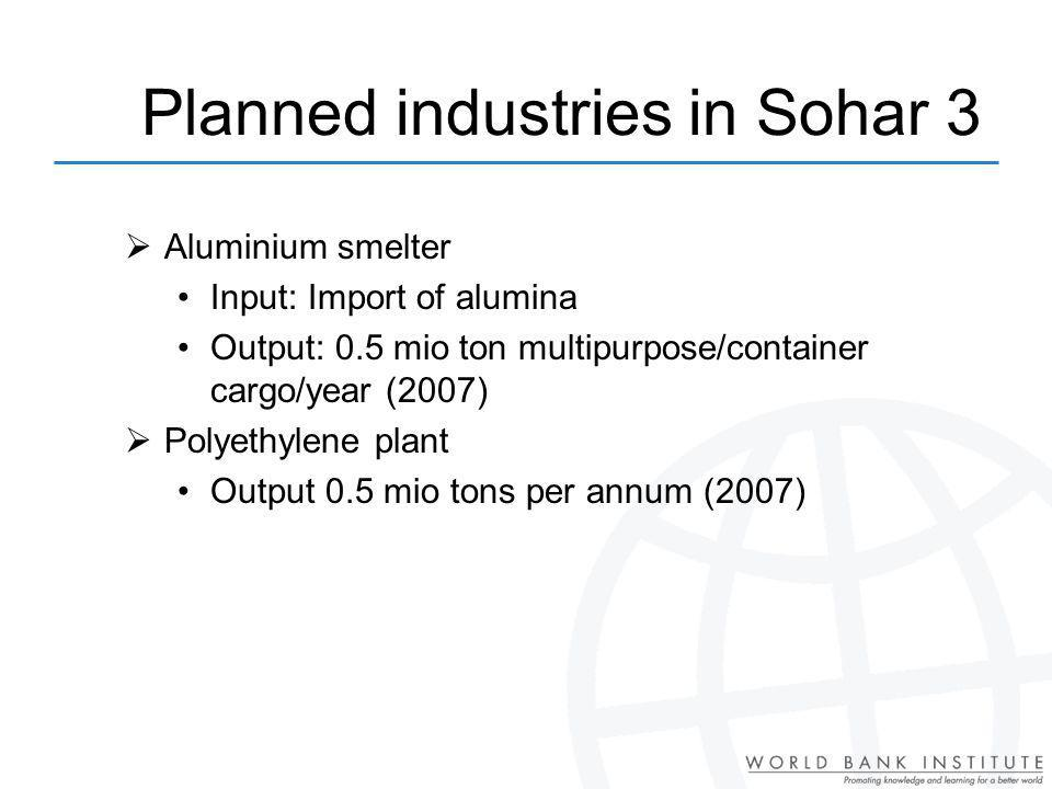 Planned industries in Sohar 3 Aluminium smelter Input: Import of alumina Output: 0.5 mio ton multipurpose/container cargo/year (2007) Polyethylene plant Output 0.5 mio tons per annum (2007)