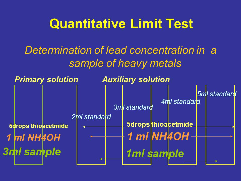 Quantitative Limit Test Determination of lead concentration in a sample of heavy metals Primary solution Auxiliary solution 1ml sample 2ml standard 3m
