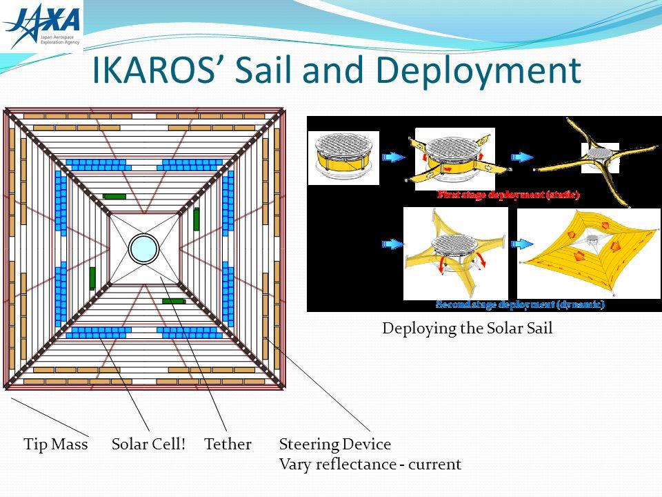 IKAROS Sail and Deployment Deploying the Solar Sail Tip Mass Solar Cell.
