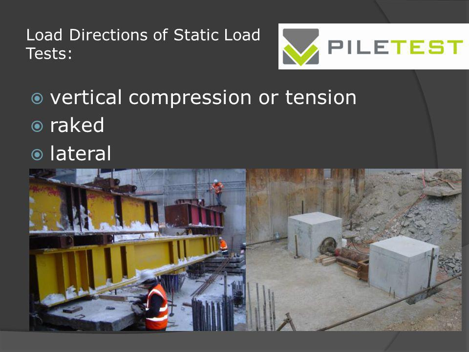 Load Directions of Static Load Tests: vertical compression or tension raked lateral