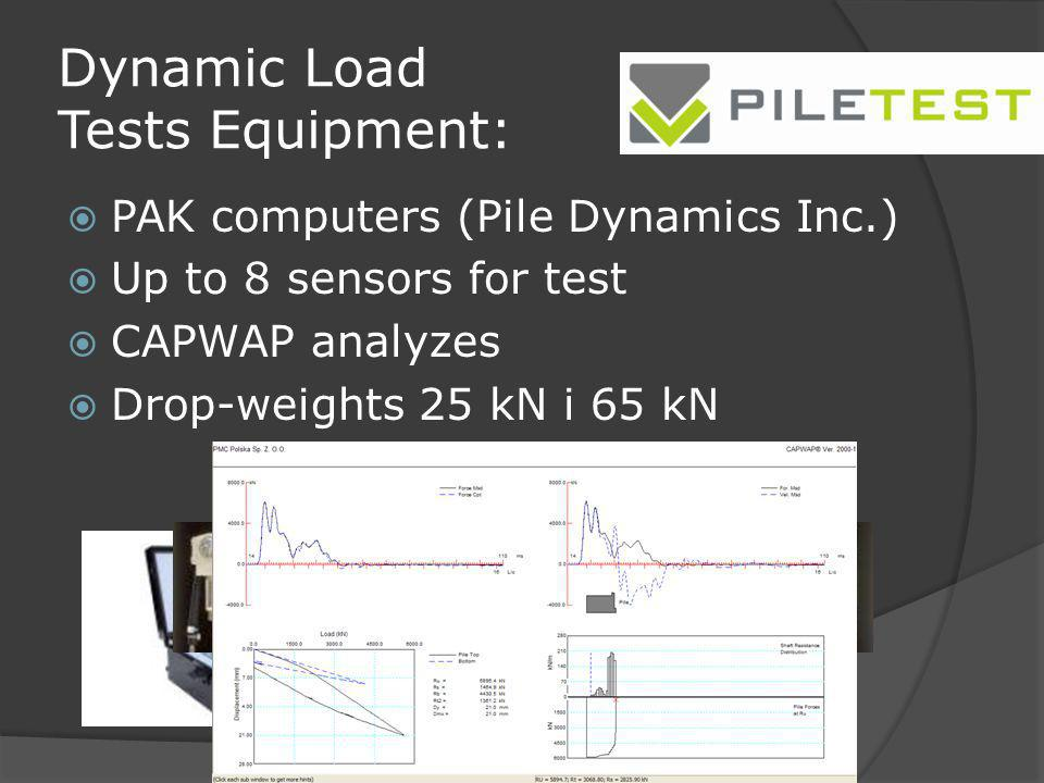 Dynamic Load Tests Equipment: PAK computers (Pile Dynamics Inc.) Up to 8 sensors for test CAPWAP analyzes Drop-weights 25 kN i 65 kN