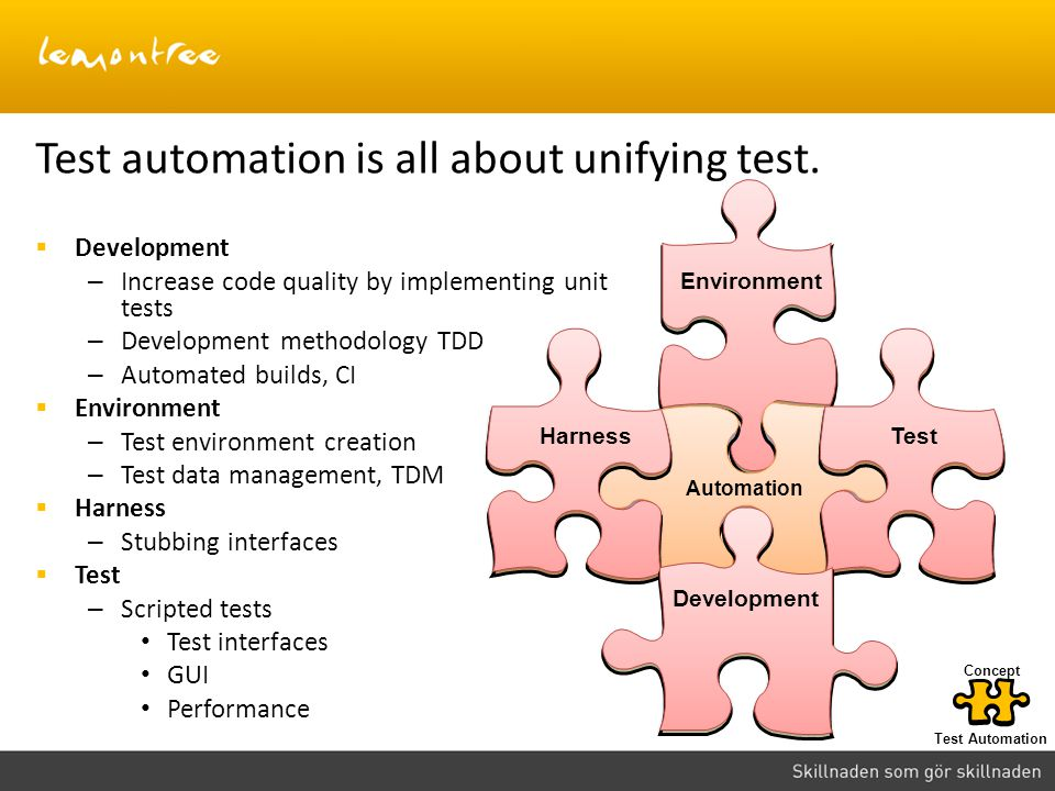 Test automation is all about unifying test. Environment Automation TestHarness Development – Increase code quality by implementing unit tests – Develo