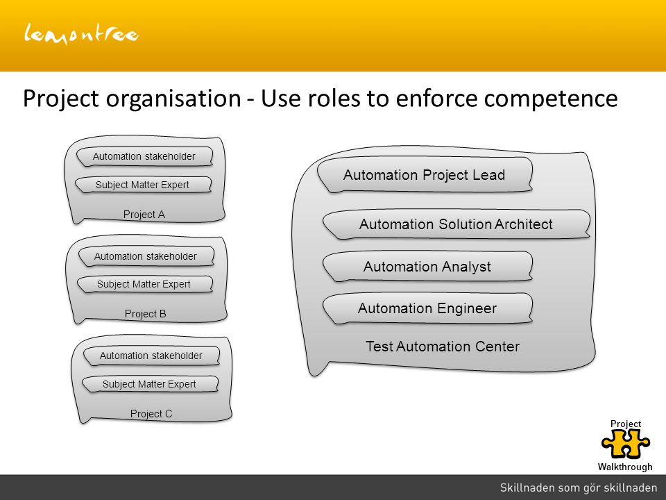 Automation stakeholder Subject Matter Expert Test Automation Center Project organisation - Use roles to enforce competence Automation Engineer Automat