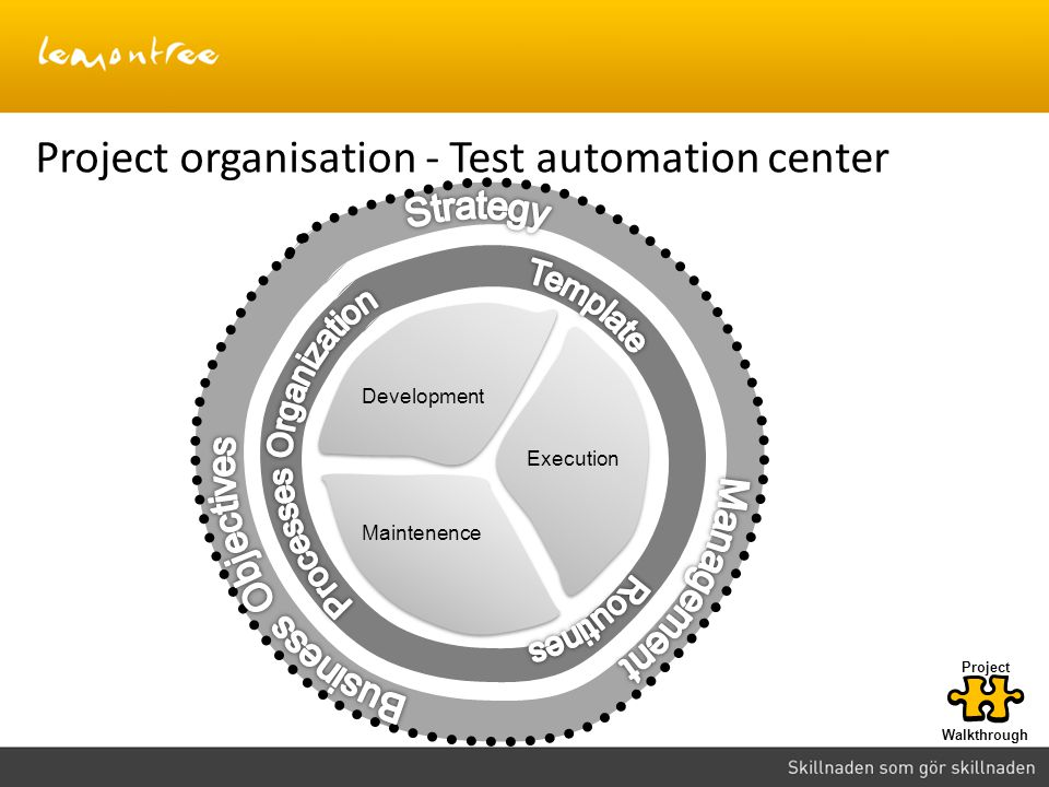 Project organisation - Test automation center Development Execution Maintenence Walkthrough Project