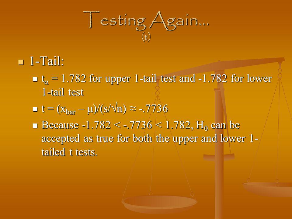 Testing Again… (t) 1-Tail: 1-Tail: t α = 1.782 for upper 1-tail test and -1.782 for lower 1-tail test t α = 1.782 for upper 1-tail test and -1.782 for lower 1-tail test t = (x bar – μ)/(s/n) -.7736 t = (x bar – μ)/(s/n) -.7736 Because -1.782 < -.7736 < 1.782, H 0 can be accepted as true for both the upper and lower 1- tailed t tests.