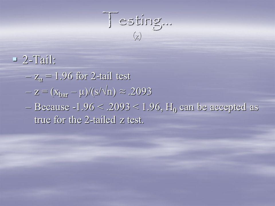 Testing… (z) 2-Tail: 2-Tail: –z α = 1.96 for 2-tail test –z = (x bar – μ)/(s/n).2093 –Because -1.96 <.2093 < 1.96, H 0 can be accepted as true for the 2-tailed z test.