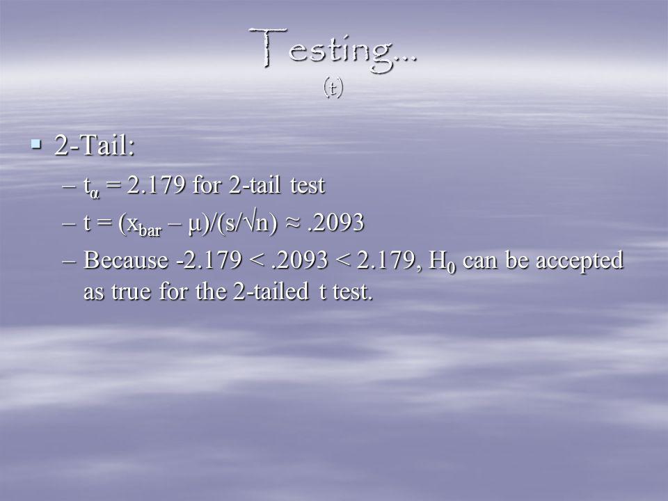 Testing… (t) 2-Tail: 2-Tail: –t α = 2.179 for 2-tail test –t = (x bar – μ)/(s/n).2093 –Because -2.179 <.2093 < 2.179, H 0 can be accepted as true for the 2-tailed t test.