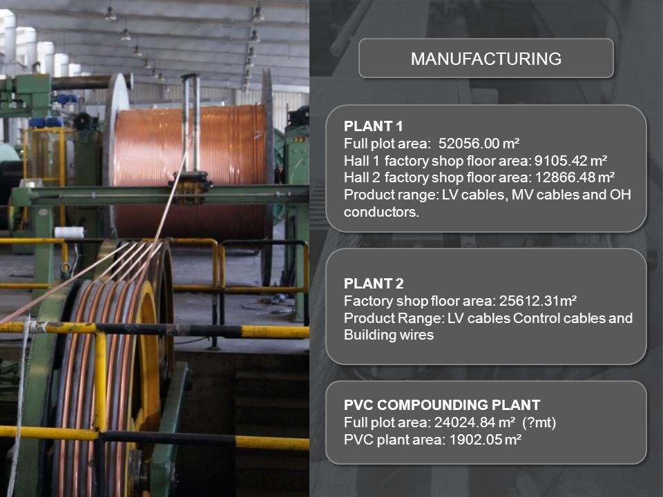 MANUFACTURING PLANT 1 Full plot area: 52056.00 m² Hall 1 factory shop floor area: 9105.42 m² Hall 2 factory shop floor area: 12866.48 m² Product range