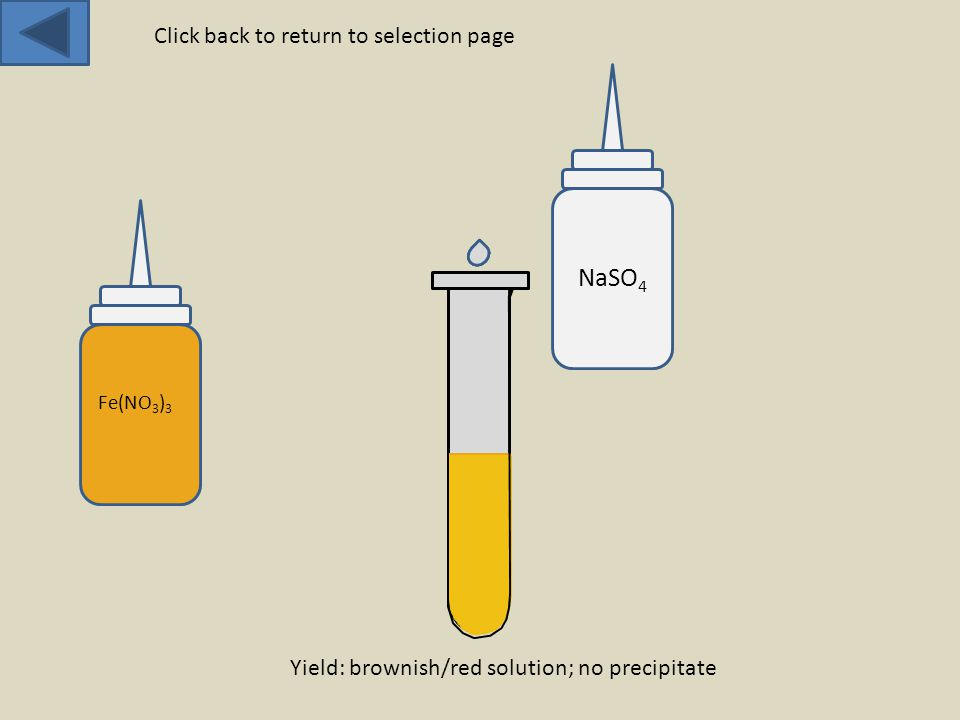 Fe(NO 3 ) 3 NaSO 4 Yield: brownish/red solution; no precipitate Click back to return to selection page