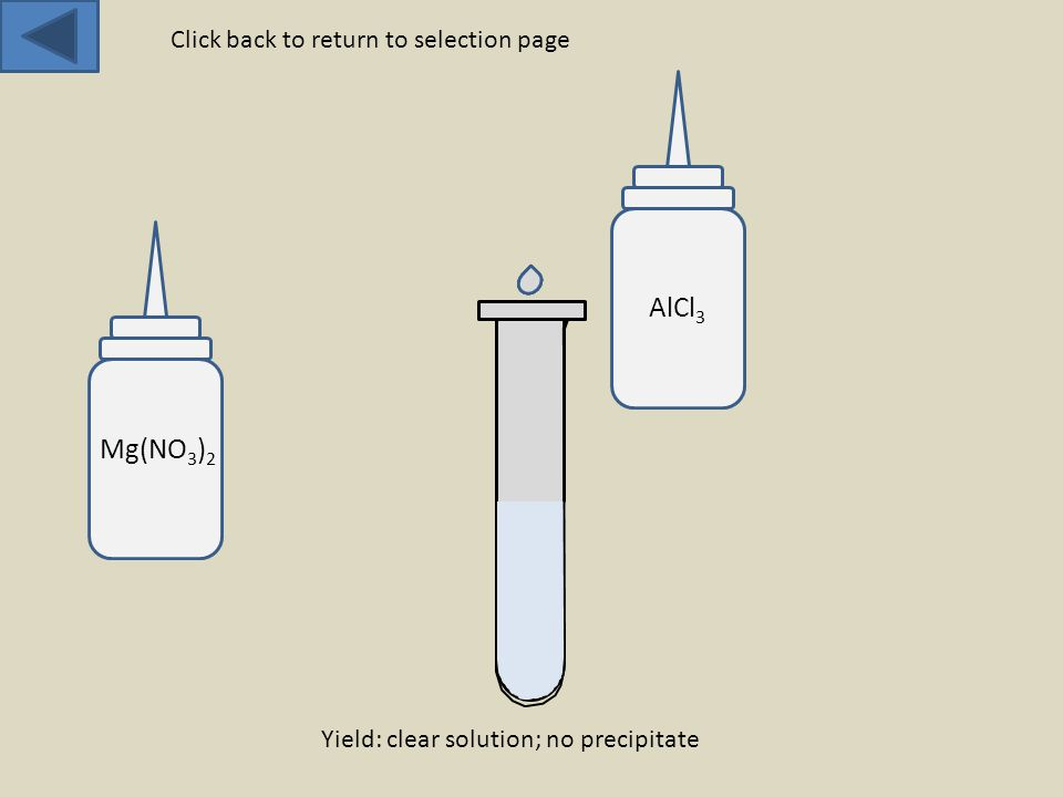 Mg(NO 3 ) 2 AlCl 3 Yield: clear solution; no precipitate Click back to return to selection page