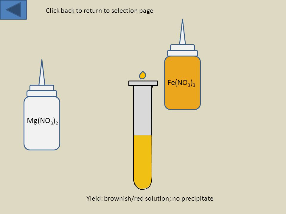 Fe(NO 3 ) 3 Yield: brownish/red solution; no precipitate Click back to return to selection page Mg(NO 3 ) 2