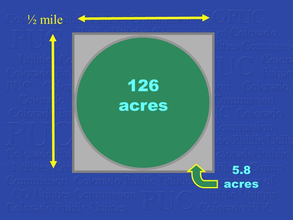 126 acres 5.8 acres ½ mile