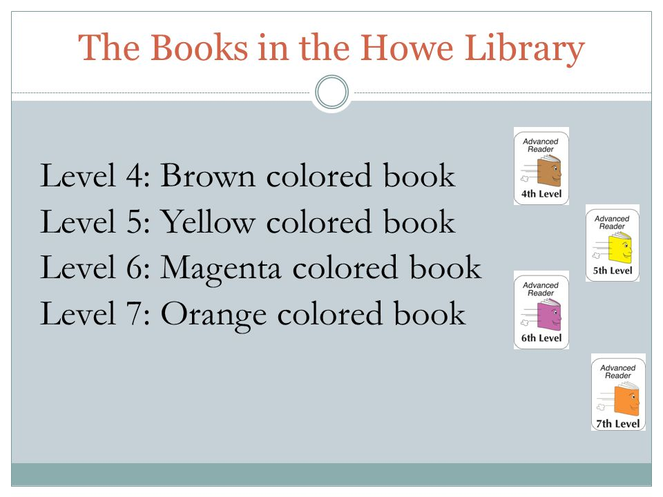The Books in the Howe Library Level 4: Brown colored book Level 5: Yellow colored book Level 6: Magenta colored book Level 7: Orange colored book