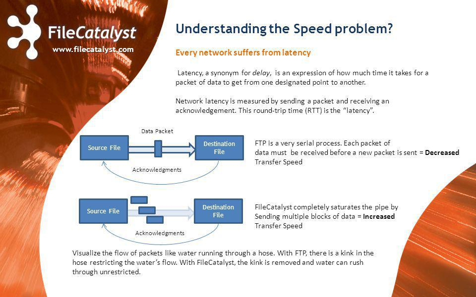 Understanding the Speed problem.