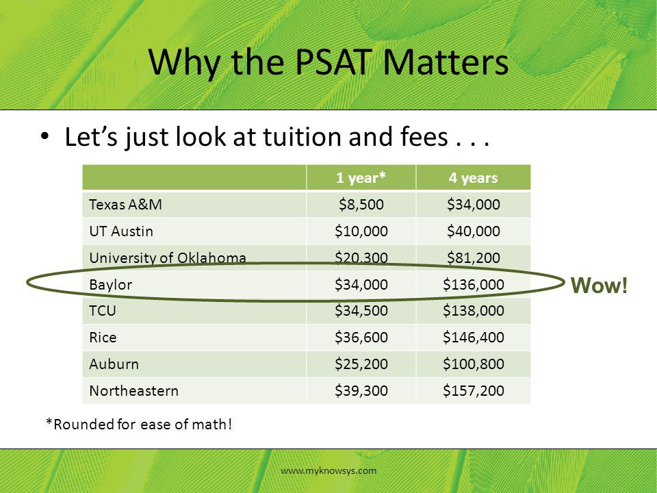 Lets just look at tuition and fees...