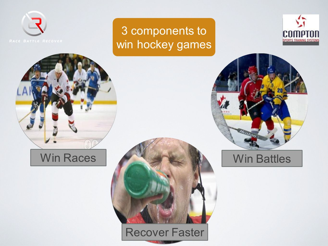 3 components to win hockey games Win Races Win Battles Recover Faster