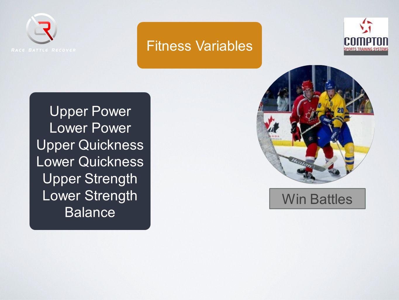 Fitness Variables Win Battles Upper Power Lower Power Upper Quickness Lower Quickness Upper Strength Lower Strength Balance