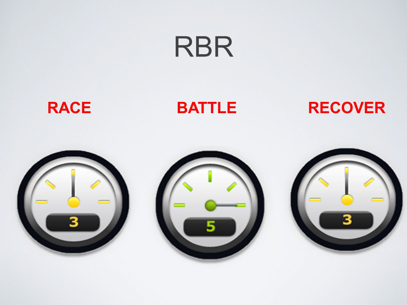 RBR RACERECOVERBATTLE