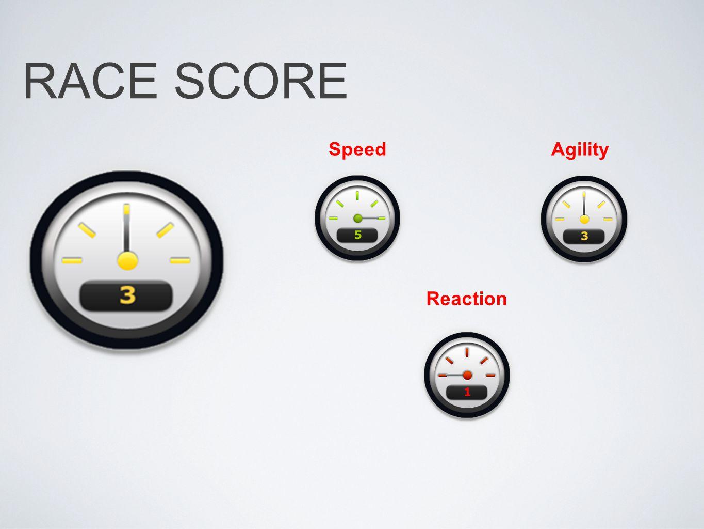 RACE SCORE SpeedAgility Reaction