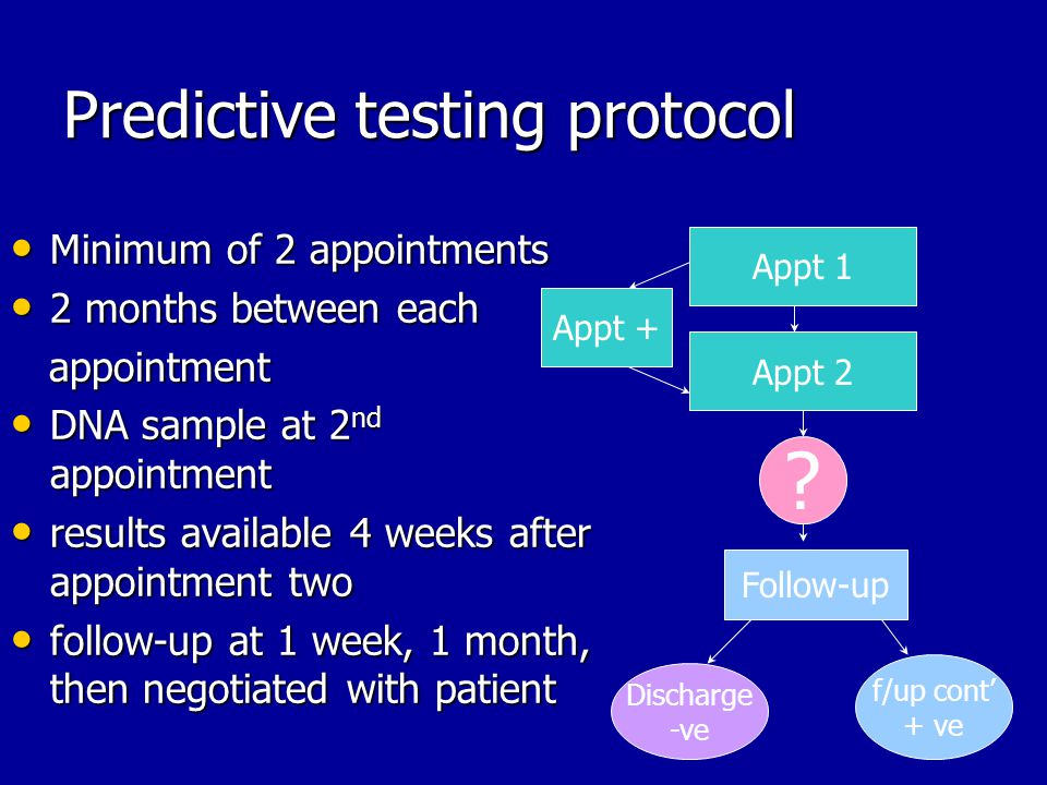 Predictive testing protocol Minimum of 2 appointments Minimum of 2 appointments 2 months between each 2 months between each appointment appointment DNA sample at 2 nd appointment DNA sample at 2 nd appointment results available 4 weeks after appointment two results available 4 weeks after appointment two follow-up at 1 week, 1 month, then negotiated with patient follow-up at 1 week, 1 month, then negotiated with patient Appt 1 Appt 2 .