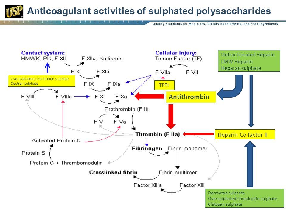 Anticoagulant activities of sulphated polysaccharides Heparin Co factor II Unfractionated Heparin LMW Heparin Heparan sulphate Dermatan sulphate Overs
