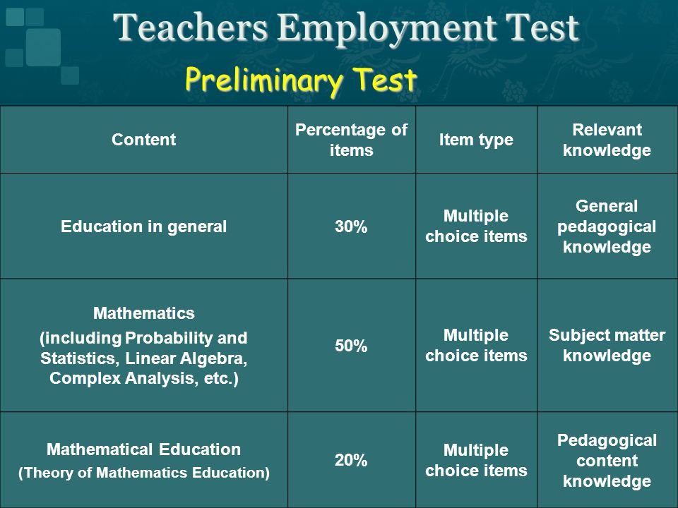 Teachers Employment Test Preliminary Test Preliminary Test Content Percentage of items Item type Relevant knowledge Education in general30% Multiple choice items General pedagogical knowledge Mathematics (including Probability and Statistics, Linear Algebra, Complex Analysis, etc.) 50% Multiple choice items Subject matter knowledge Mathematical Education (Theory of Mathematics Education) 20% Multiple choice items Pedagogical content knowledge