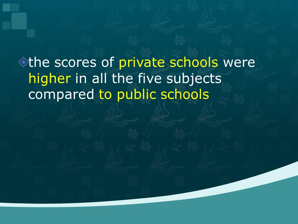 the scores of private schools were higher in all the five subjects compared to public schools