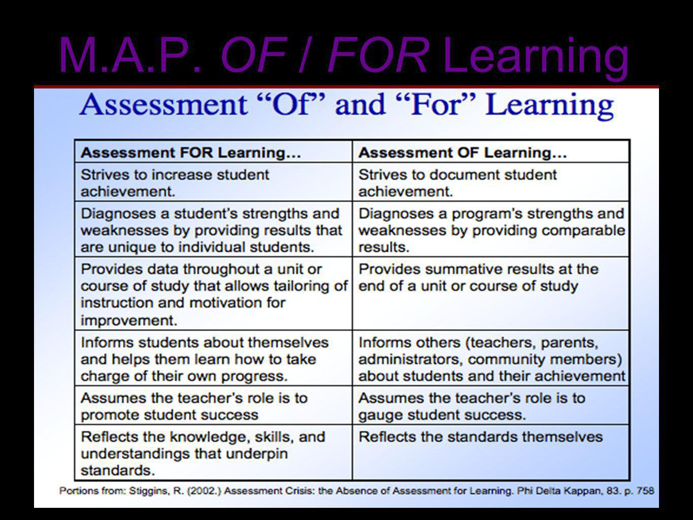 M.A.P. OF / FOR Learning