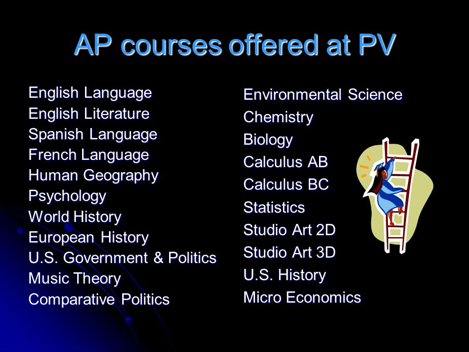 AP courses offered at PV English Language English Literature Spanish Language French Language Human Geography Psychology World History European Histor