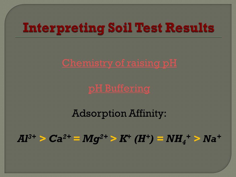 Chemistry of raising pH pH Buffering Adsorption Affinity: Al 3+ > Ca 2+ = Mg 2+ > K + (H + ) = NH 4 + > Na +