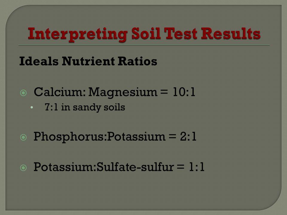 Ideals Nutrient Ratios Calcium: Magnesium = 10:1 7:1 in sandy soils Phosphorus:Potassium = 2:1 Potassium:Sulfate-sulfur = 1:1