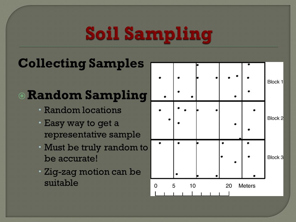 Collecting Samples Random Sampling Random locations Easy way to get a representative sample Must be truly random to be accurate.