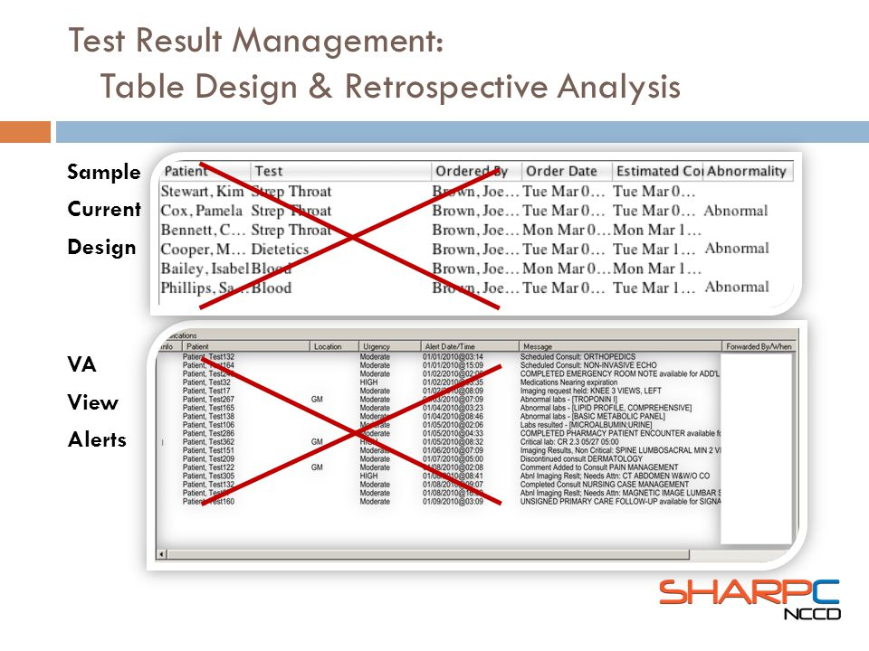 Sample Current Design VA View Alerts Test Result Management: Table Design & Retrospective Analysis