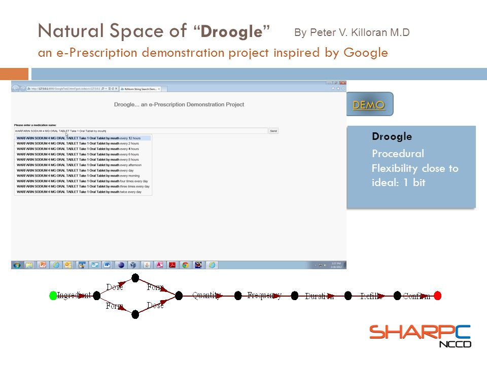 Natural Space ofDroogle an e-Prescription demonstration project inspired by Google By Peter V.