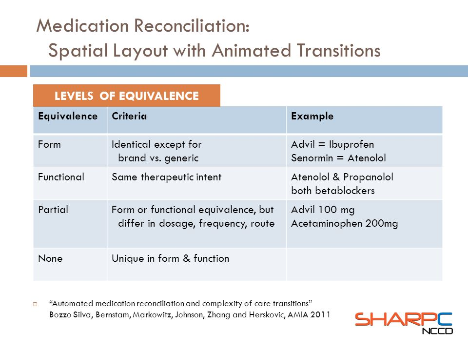 Year 3 & 4 Planned Deliverables Medication Reconciliation Lab Tracking Systematic Yet Flexible Systems Analysis Visualization Guidelines