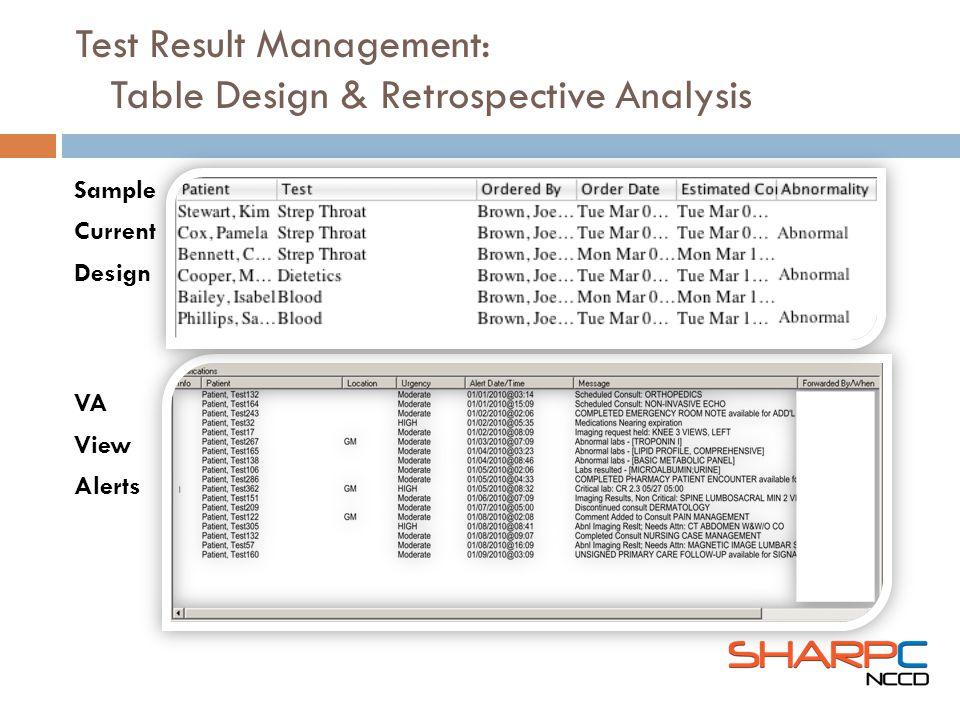 Sample Current Design VA View Alerts Test Result Management: Table Design & Retrospective Analysis