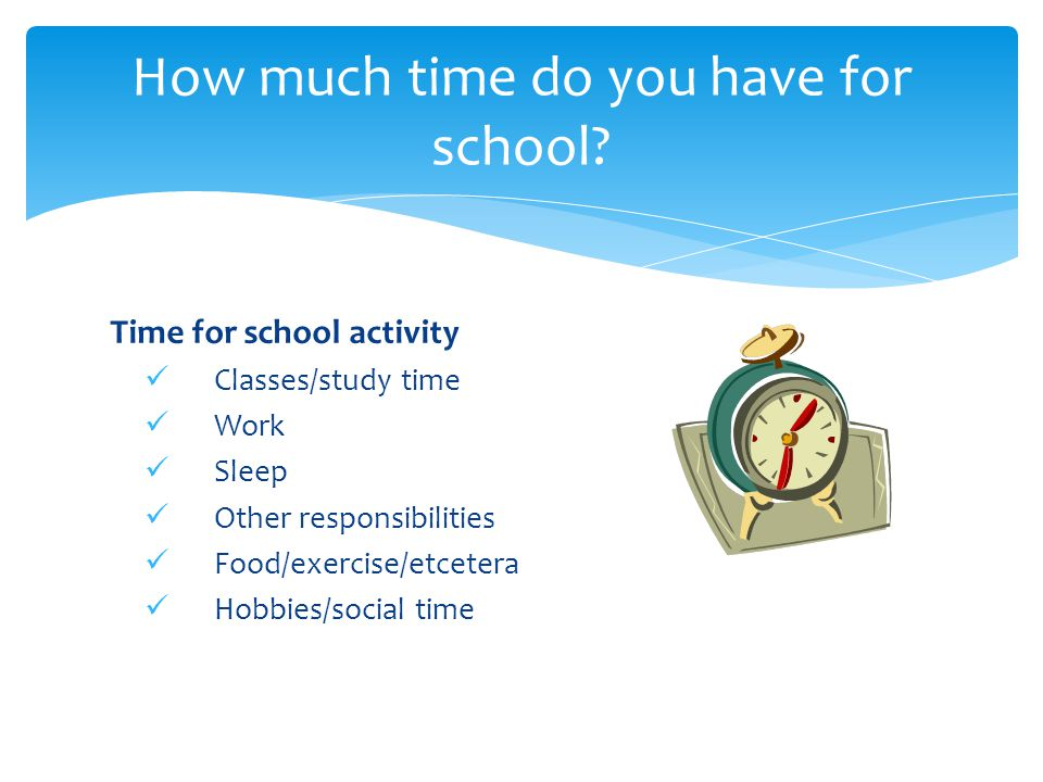 Time for school activity Classes/study time Work Sleep Other responsibilities Food/exercise/etcetera Hobbies/social time How much time do you have for school?