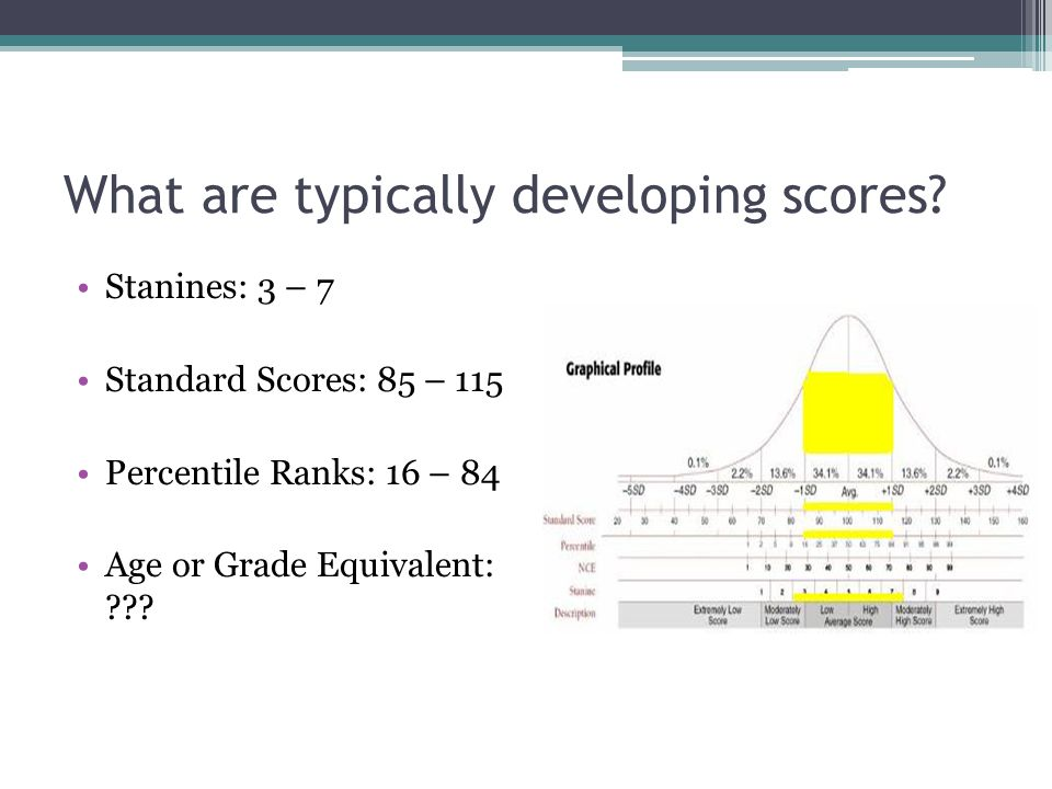 What are typically developing scores.