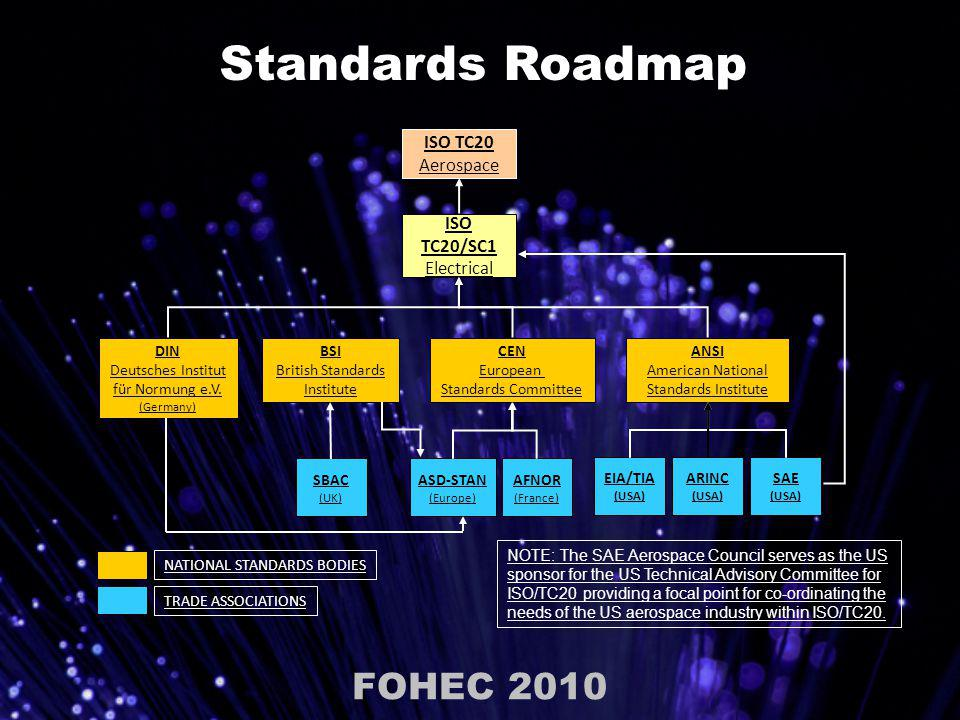 FOHEC 2010 ISO TC20/SC1 Electrical NATIONAL STANDARDS BODIES ANSI American National Standards Institute BSI British Standards Institute CEN European Standards Committee DIN Deutsches Institut für Normung e.V.