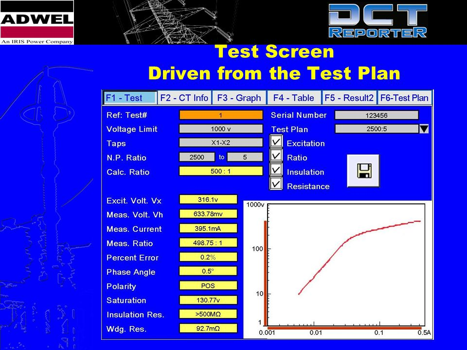 Test Screen Driven from the Test Plan