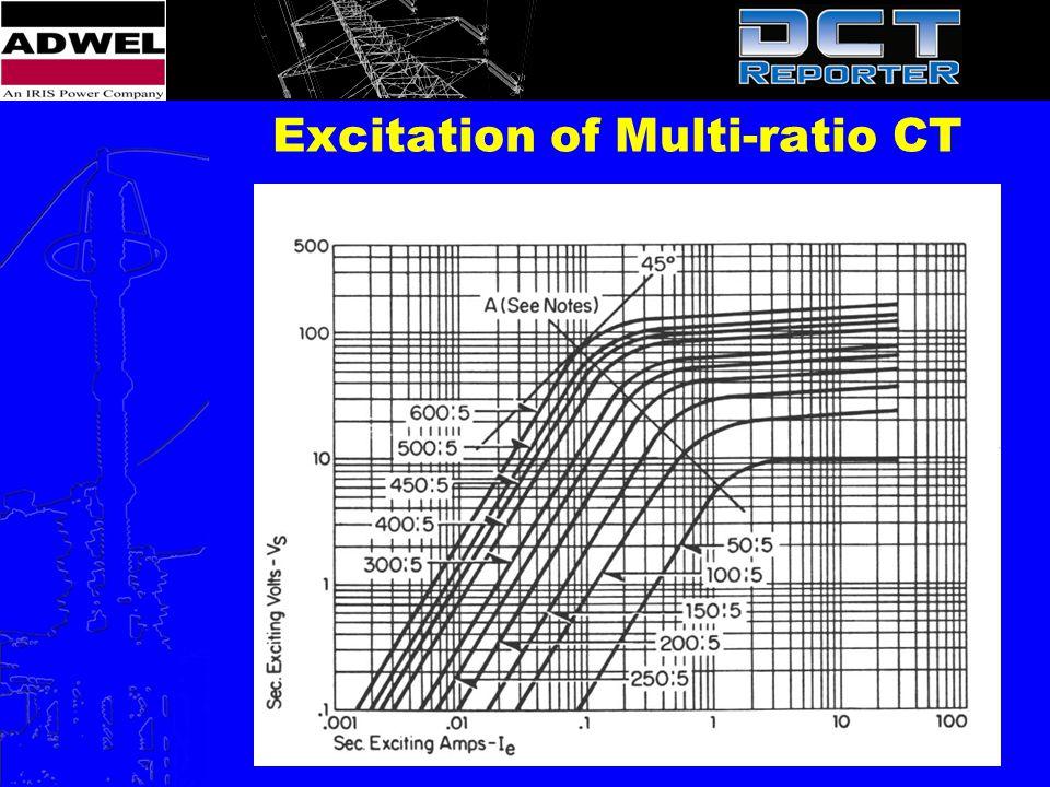 Excitation of Multi-ratio CT
